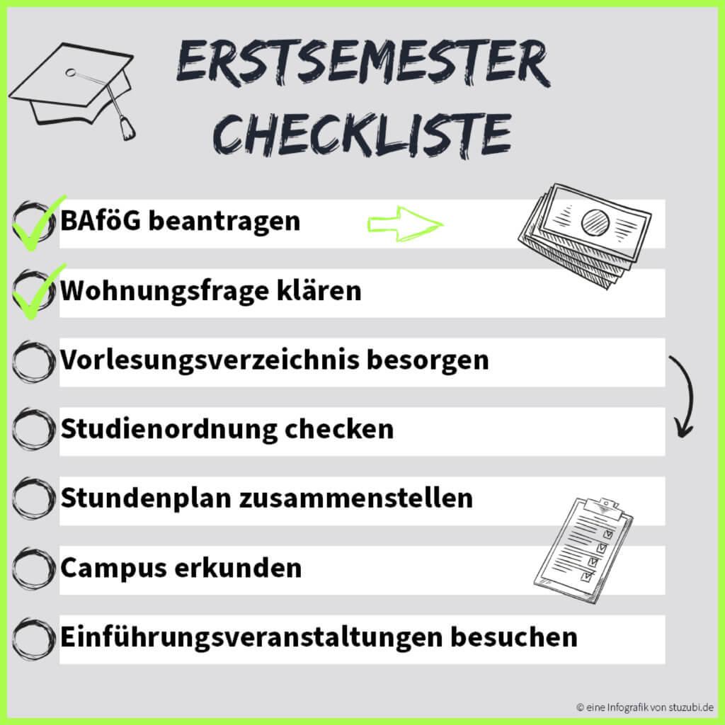 Erstsemester Checkliste Stuzubi Infografik ©Stuzubi